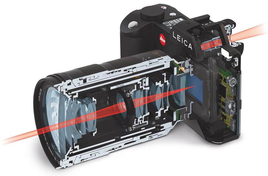Il percorso che percorre la luce in una fotocamera Mirrorless