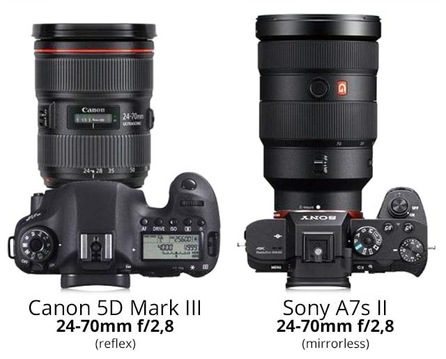 A confronto una Reflex  Canon 5D Mark III 24-70mm f/2,8 e una Mirrorless Sony A7s II  24/70mm f/2,8